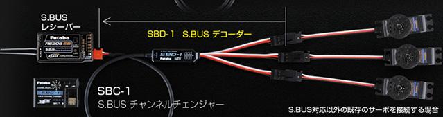 接続例 - � S.BUSレシーバー+S.BUSサーボを使用する場合