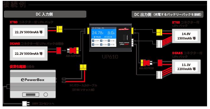 ULTRA POWER UP610スマートチャージャー(200W/10A) DC充放電器