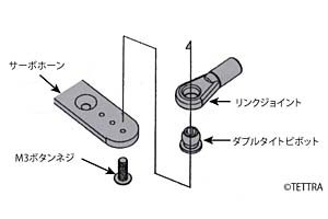 テトラ ピボットリンクジョイントM3 (S)
