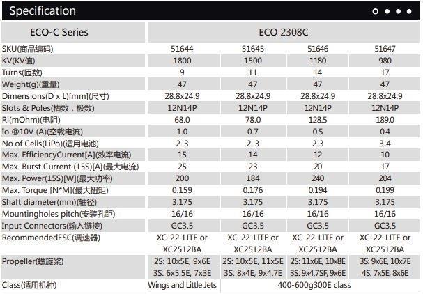 デュアルスカイ ECO 2308C-V2 アウトランナーブラシレスモーター2208 (1180RPM/240W)