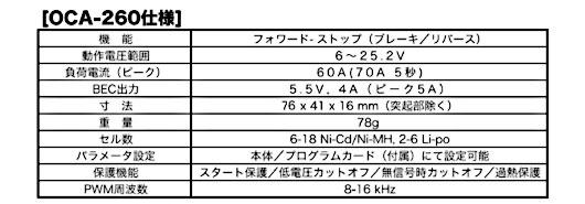 OS ブラシレスモーターコントローラー(ESC) OCA-260 プログラムカードOCP-2付 (52020061)