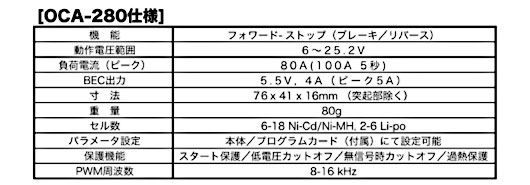 OS ブラシレスモーターコントローラー(ESC) OCA-280 プログラムカードOCP-2付 (52020081)