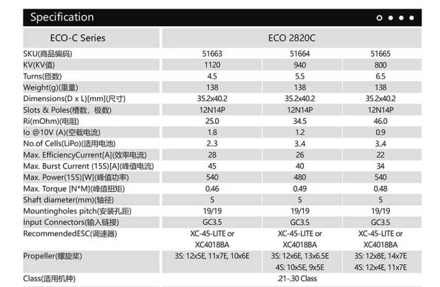 デュアルスカイ ECO 2820C-V2 アウトランナーブラシレスモーター (800RPM/540W)