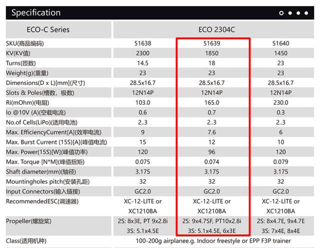 デュアルスカイ ECO 2304C-V2 アウトランナーブラシレスモーター 2204 (1850RPM/96W)