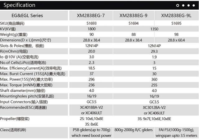 デュアルスカイ XM2838EG-7 1800RPM/V グライダー用アウトランナーブラシレスモーター
